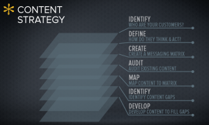 contentstrategy-1024x616